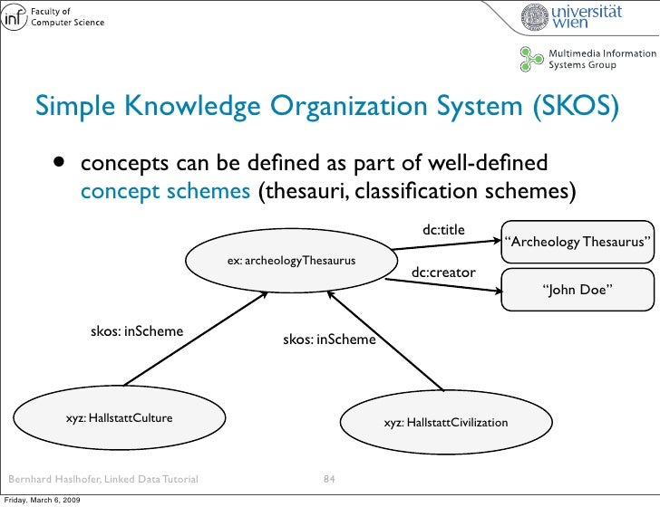 Simple Knowledge Organization System (SKOS)               •          concepts can be defined as part of well-defined        ...