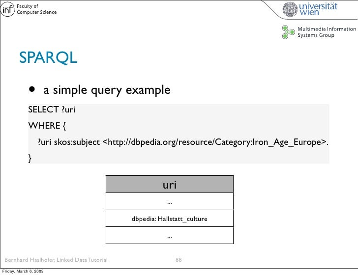 SPARQL               •          a simple query example              SELECT ?uri              WHERE {                  ?uri...