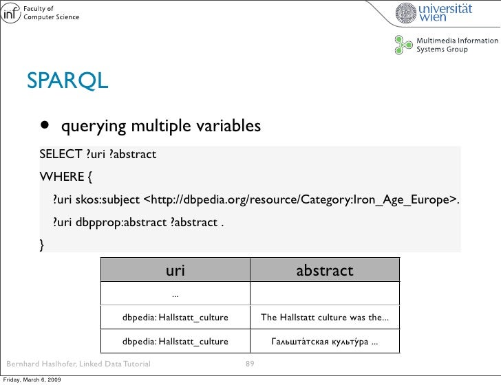 SPARQL               •          querying multiple variables              SELECT ?uri ?abstract              WHERE {       ...