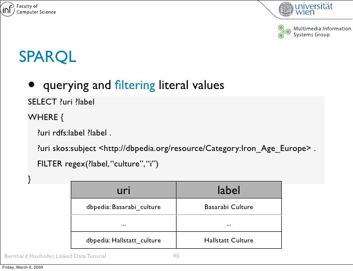 SPARQL              •          querying and filtering literal values              SELECT ?uri ?label              WHERE {  ...