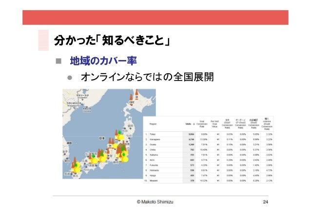 分かった「知るべきこと」 地域のカバー率  オンラインならではの全国展開                   24