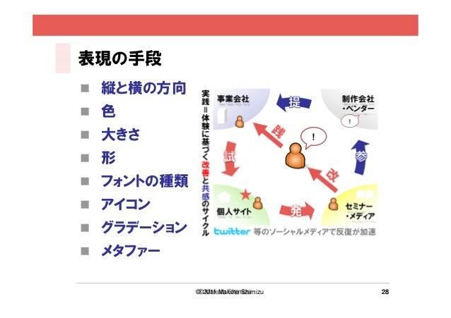 表現の手段 縦と横の方向 色 大きさ 形 フォントの種類 アイコン グラデーション メタファー           © 2011 Makoto Shimizu   28