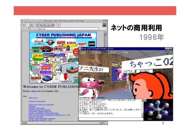 自己紹介       ネットの商用利用            1996年                3