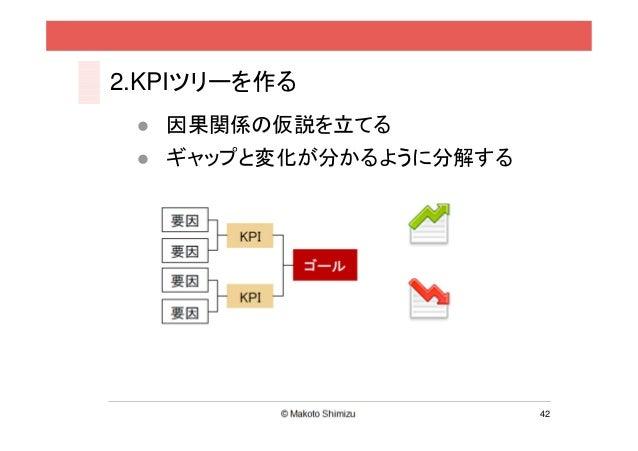 2.KPIツリーを作る   因果関係の仮説を立てる   ギャップと変化が分かるように分解する                        42