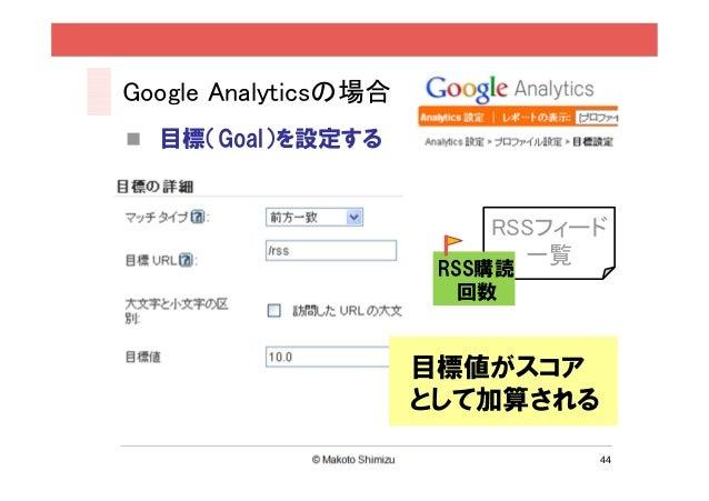 Google Analyticsの場合  目標(Goal)を設定する                           RSSフィード                       RSS購読                          ...