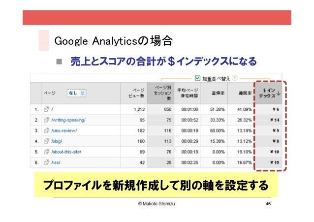 Google Analyticsの場合  売上とスコアの合計が$インデックスになるプロファイルを新規作成して別の軸を設定する                         46