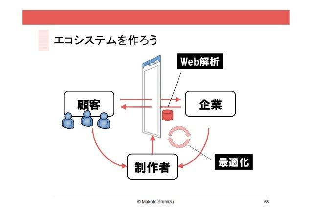 エコシステムを作ろう             Web解析  顧客           企業                 最適化       制作者                       53