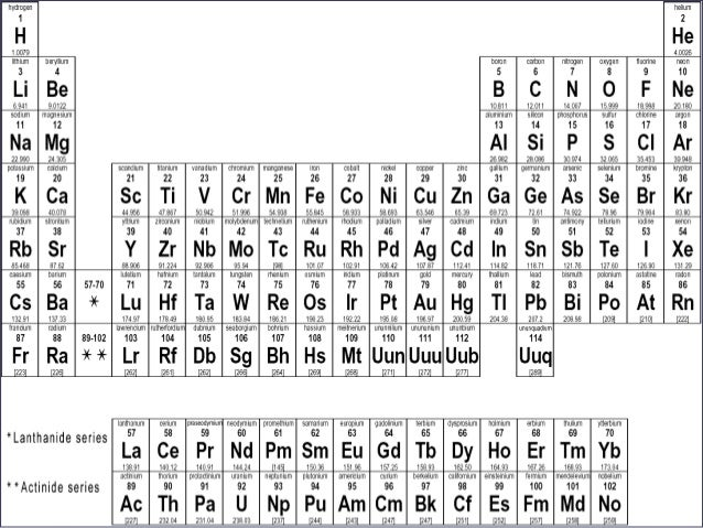 Logam transisi periode iv logam transisi periode iv faza hannan purinanda 09 galih krisna aji urtaz Images