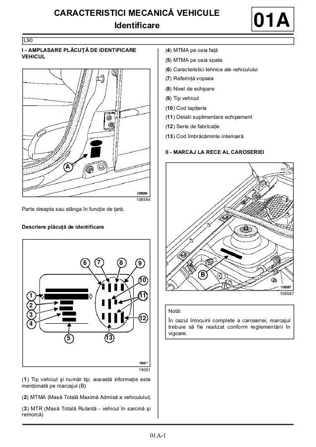 Renault Wiring Diagrams Logan L90 - Wiring Diagrams on