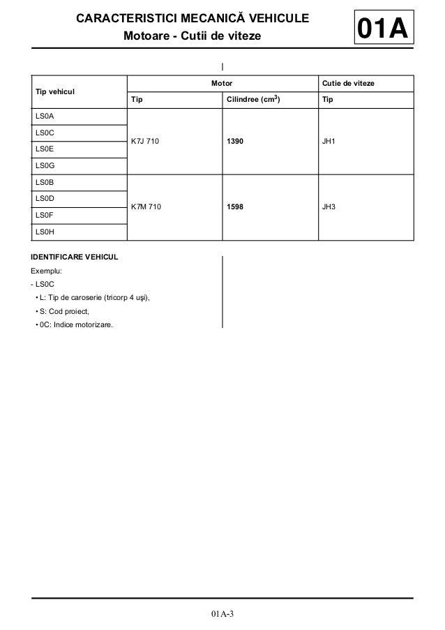 dacia logan service manual rh slideshare net dacia logan service manual english pdf renault logan service manual english pdf