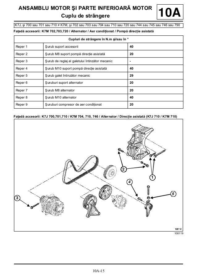 Carte Tehnica Logan 1 4 Pdf