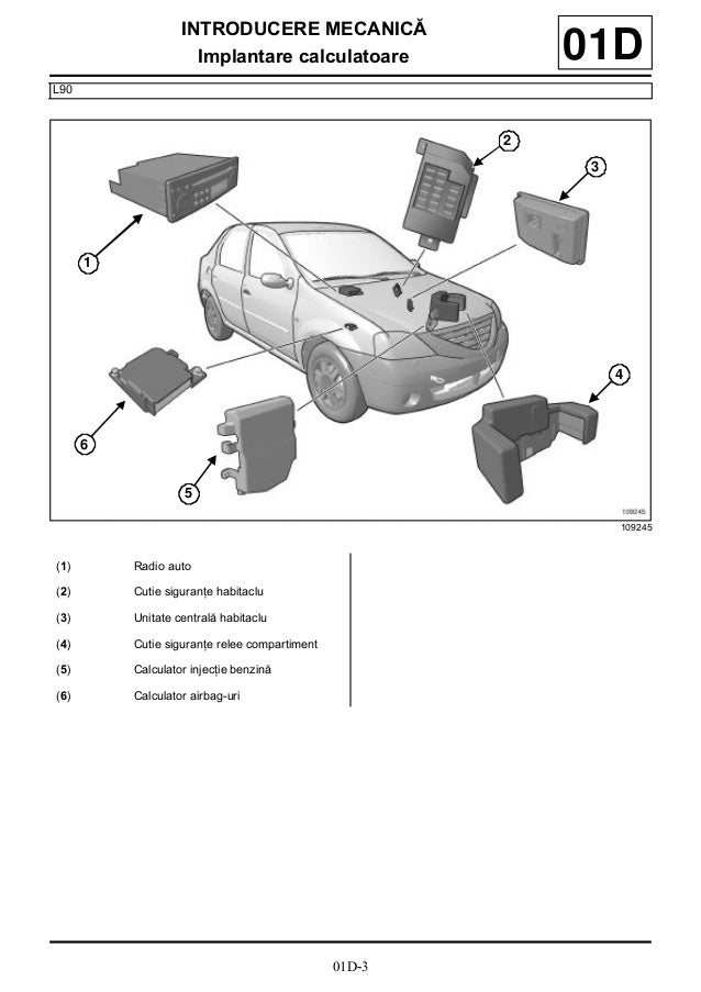 dacia logan service manual rh slideshare net Dacia Logan MCV dacia logan user guide