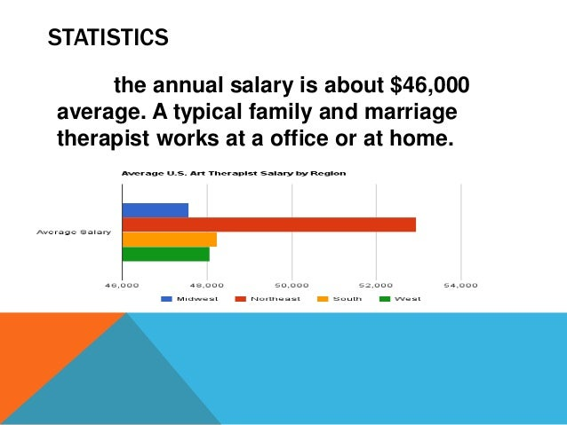 STATISTICS  the annual salary is about $46,000  average. A typical family and marriage  therapist works at a office or at ...