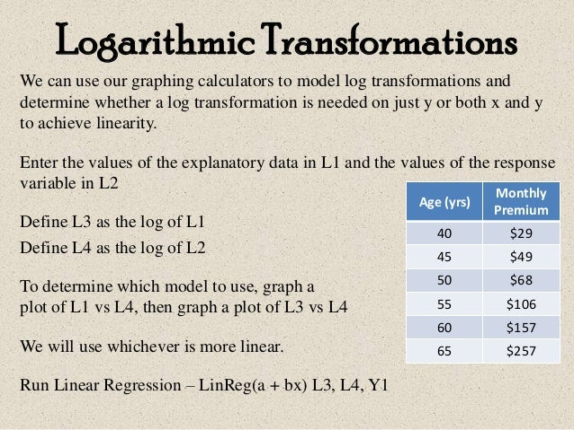 FAQHow do I interpret a regression model when some variables are log transformed?
