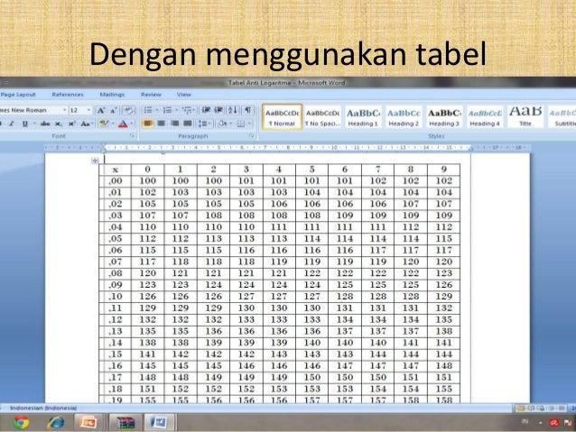 Logaritma Kelas X Semester 1