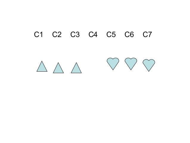 C1 C2 C3 C4 C5 C6 C7