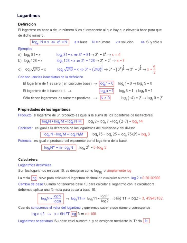 Logaritmos<br />Ejercicios<br />Los Logaritmos<br />A las operaciones, ya conocidas, de Adición, Sustracción, Multiplicaci...