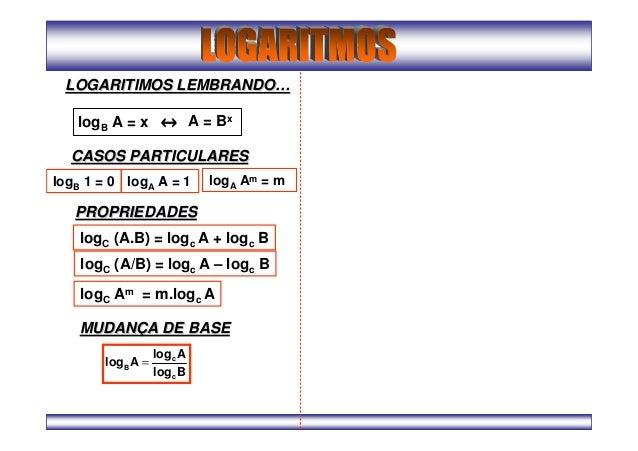 LOGARITIMOS LEMBRANDOLOGARITIMOS LEMBRANDO……logB A = x ↔↔↔↔ A = BxCASOS PARTICULARESCASOS PARTICULARESlogB 1 = 0 logA A = ...