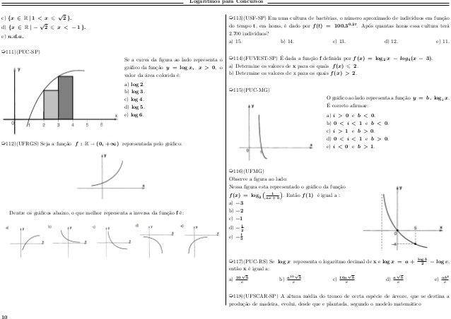 Logaritmos para Concursos c) {𝑥 ∈ R   1 < 𝑥 √ 2 }. d) {𝑥 ∈ R   − √ 2 𝑥 < − 1 }. e) 𝑛.𝑑.𝑎. µ111)(PUC-SP) Se a curva da figu...