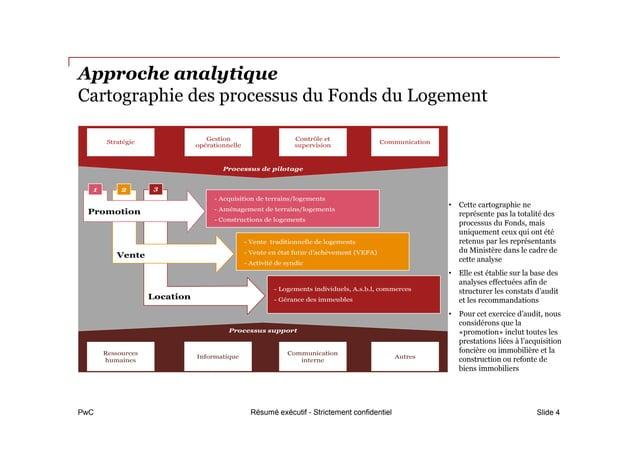 PwC Approche analytique Cartographie des processus du Fonds du Logement Slide 4 Processus de pilotage Processus support Re...