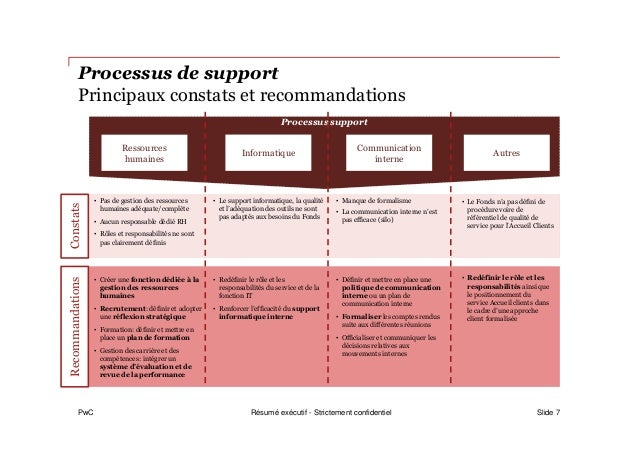 PwC Processus de support Principaux constats et recommandations Slide 7 Processus support Ressources humaines Informatique...