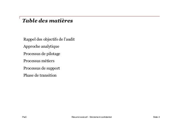 PwC Table des matières Rappel des objectifs de l'audit Approche analytique Processus de pilotage Processus métiers Process...