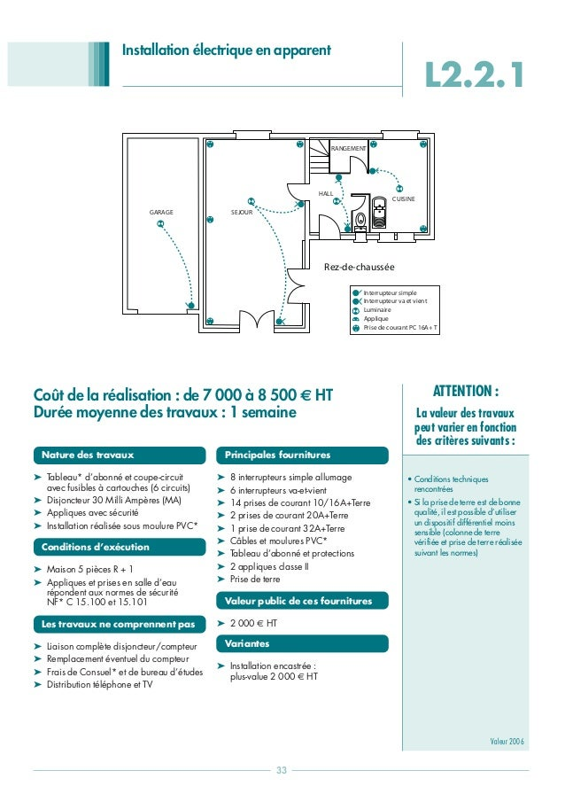 beautiful prix electricit maison 100m2 with prix electricit maison 100m2 - Cout Installation Electrique Maison 100m2
