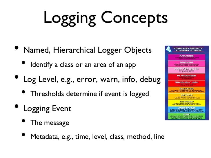Logging Concepts• Named, Hierarchical Logger Objects  • Identify a class or an area of an app• Log Level, e.g., erro...