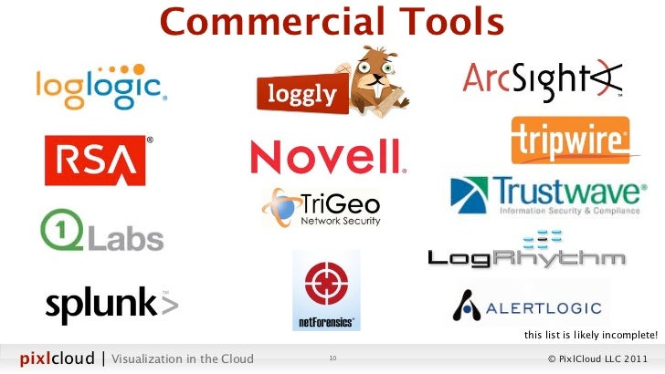 Commercial Tools                                              this list is likely incomplete!pixlcloud | Visualization in ...