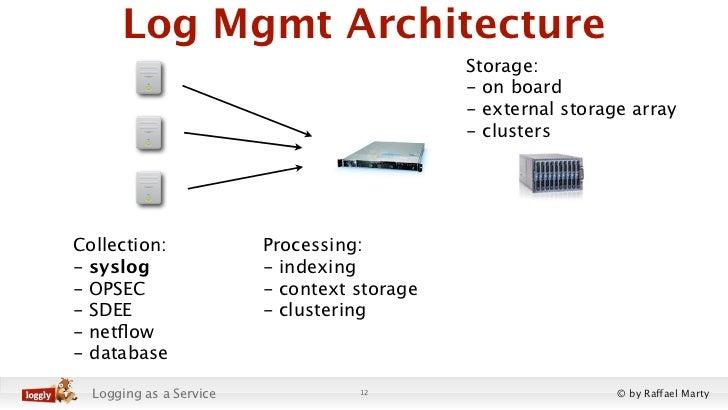 Log Mgmt Architecture                                             Storage:                                             - o...