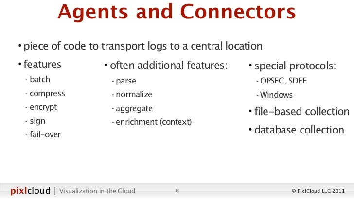 Agents and Connectors  • piece of code to transport logs to a central location  • features                • often addition...