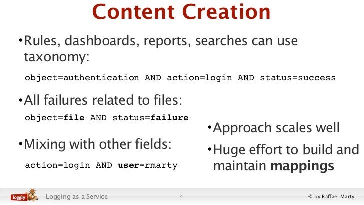 Content Creation• Rules, dashboards, reports, searches can use  taxonomy: object=authentication AND action=login AND statu...