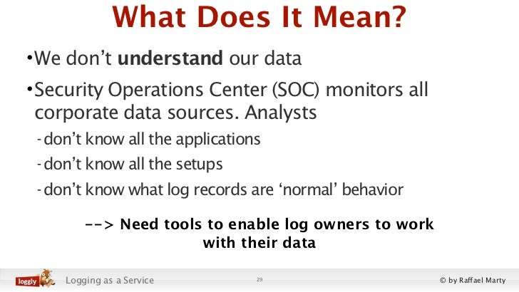 What Does It Mean?• We don't understand our data• Security Operations Center (SOC) monitors all  corporate data sources. A...