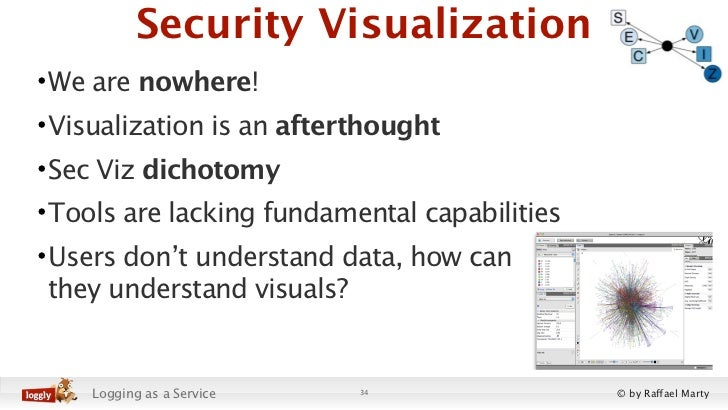 Security Visualization• We are nowhere!• Visualization is an afterthought• Sec Viz dichotomy• Tools are lacking fundamenta...