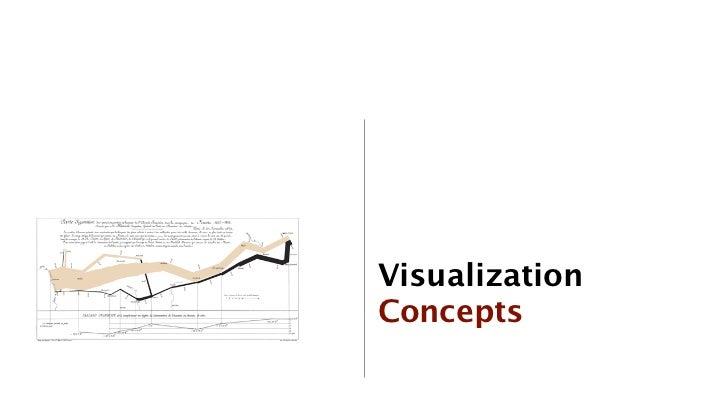 VisualizationConcepts                35