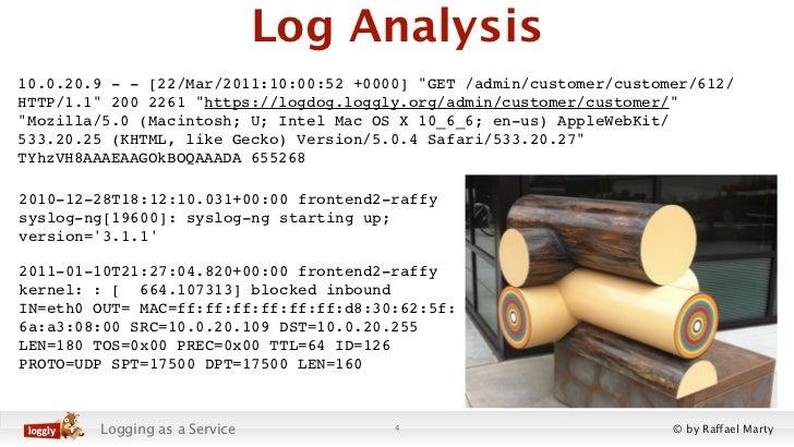 "Log Analysis10.0.20.9 - - [22/Mar/2011:10:00:52 +0000] ""GET /admin/customer/customer/612/HTTP/1.1"" 200 2261 ""https://logdo..."