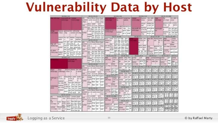 Vulnerability Data by HostLogging as a Service   53   © by Raffael Marty
