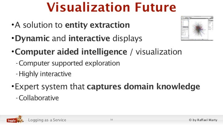 Visualization Future• A solution to entity extraction• Dynamic and interactive displays• Computer aided intelligence / vis...