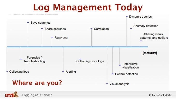 Log Management TodayWhere are you?  Logging as a Service          © by Raffael Marty