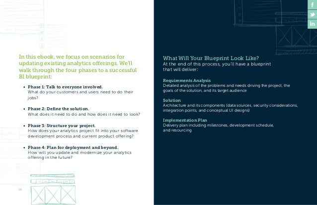 Blueprint to modern analytics a step by step guide to enhancing your 04 5 what will your blueprint malvernweather Gallery