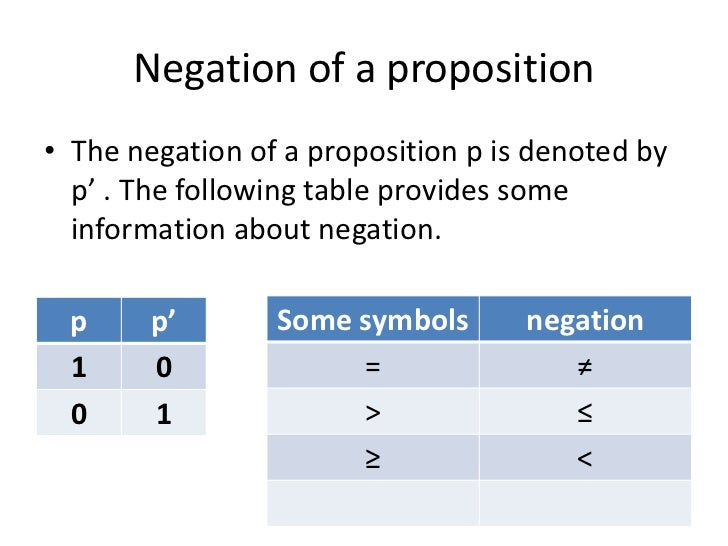 proposition in logic The proposition arrived at by logical reasoning (such as the proposition that must follow from the major and minor premises of a syllogism) posit, postulate.