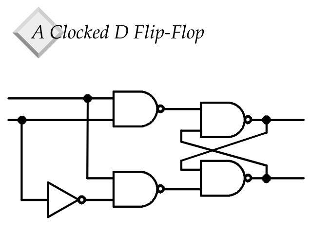 Logic design basics