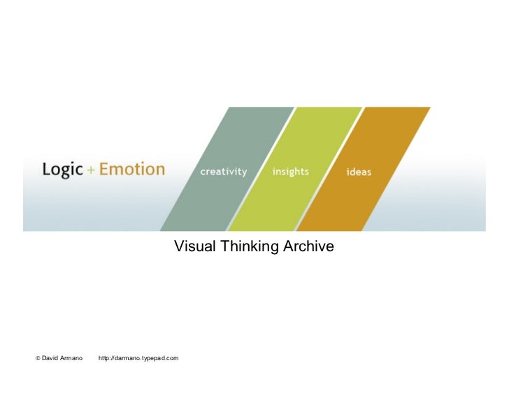 Logic + Emotion:    1 Year Later                                           Visual Thinking Archive     © David Armano   ht...