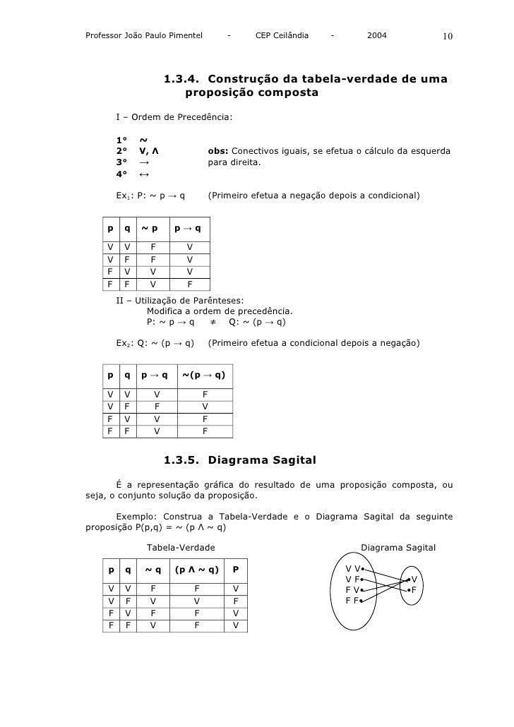 Logica v f f f v f f f v 10 ccuart Choice Image
