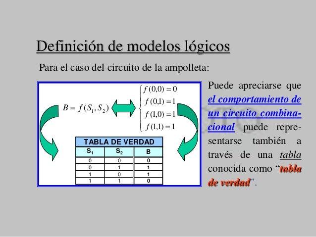 Circuito Logico Definicion : Circuito logico definicion logica binaria organizacion