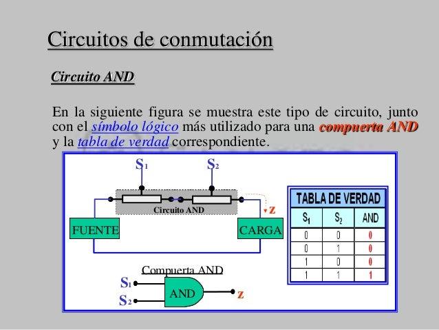 Circuito Logico Definicion : Logica binaria