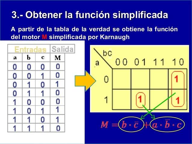 Circuitos combinacionales for Funcion de salida