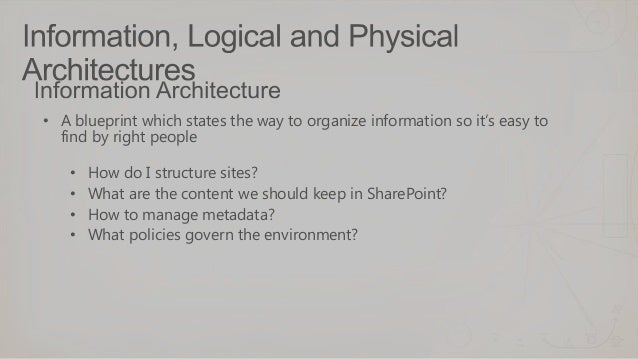 Sharepoint 2013 architecture considerations when dating 1