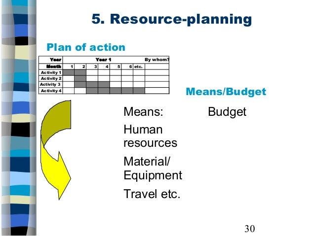 Human resource planning case study