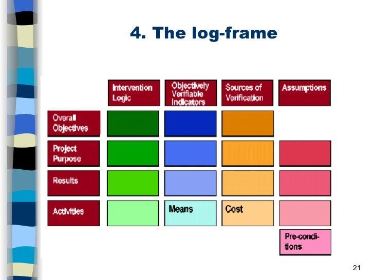 the log frame